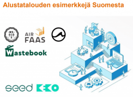 Alustatalouden esimerkkejä Suomesta julkaisun kansikuva.